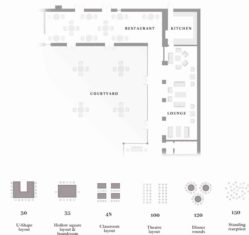 Dunalastair Hotel Suites - Courtyard